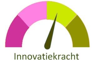 Innovatiekracht